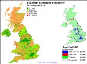 High Speed Internet – A Must For FM and Energy